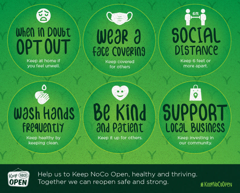 Keep Noco Open Graphic