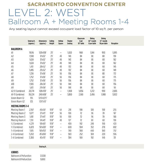 SCC Facility Brochure p5
