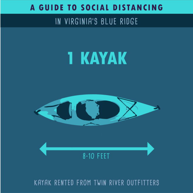 Twin River Outfitter - Kayak - Social Distancing