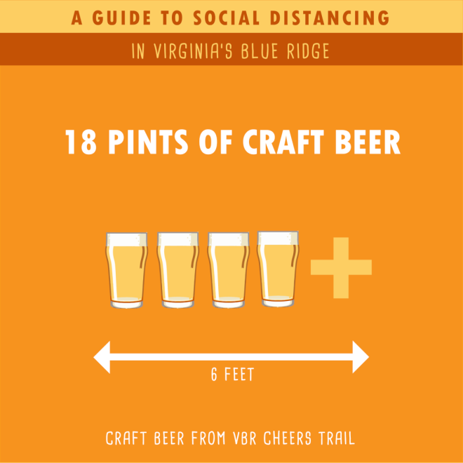 Craft Beer - Cheers Trail - Social Distancing