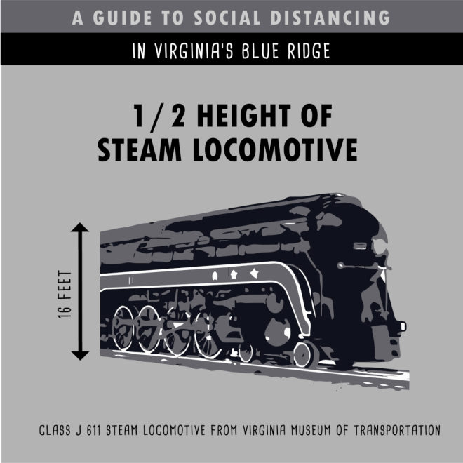 Virginia Museum of Transportation - 611 Locomotive - Social Distancing