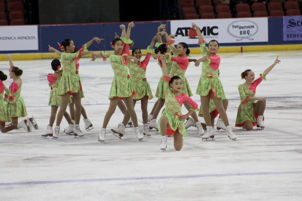 Difficulty of Synchronized Skating