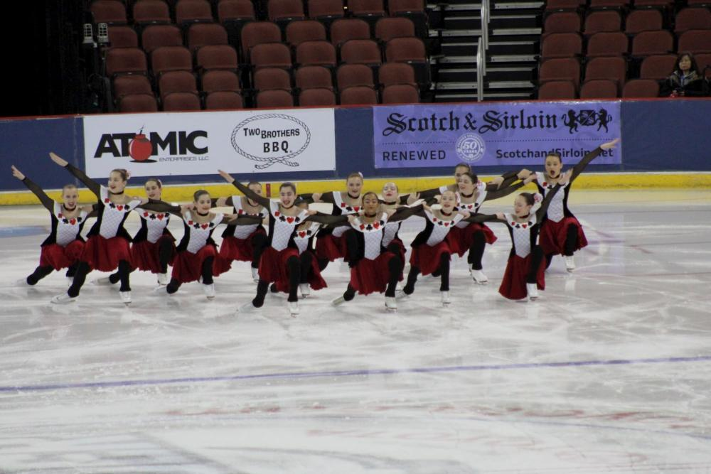 Synchronized Skaters Pose at the Finish