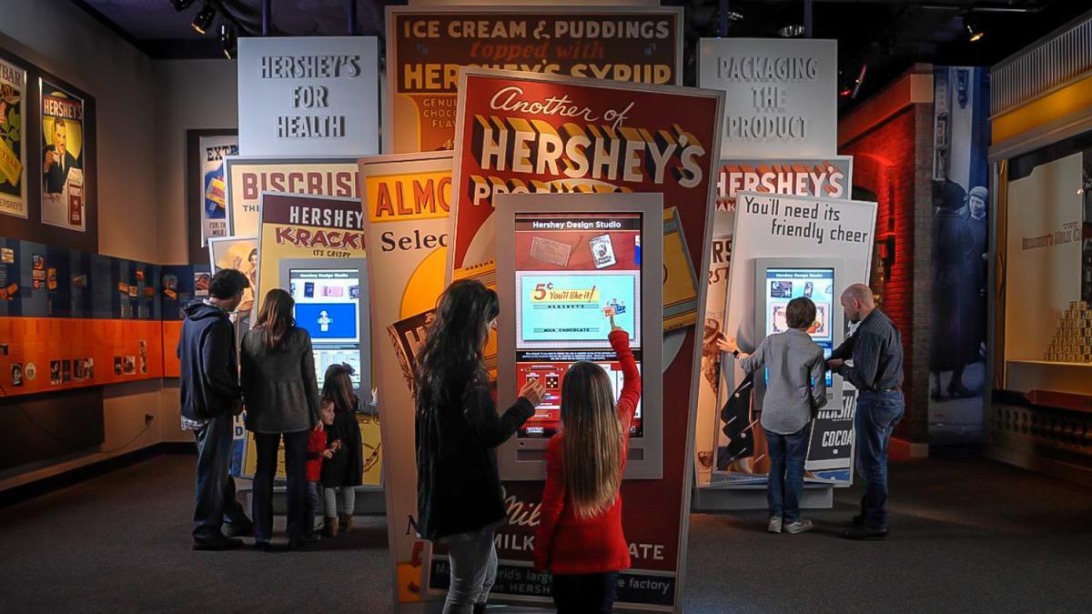 Hershey Story Museum