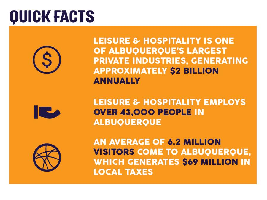 Travel Matters Quick Facts