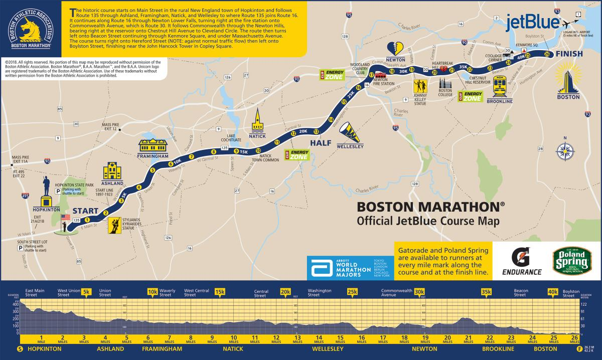 Boston Marathon Course 2019