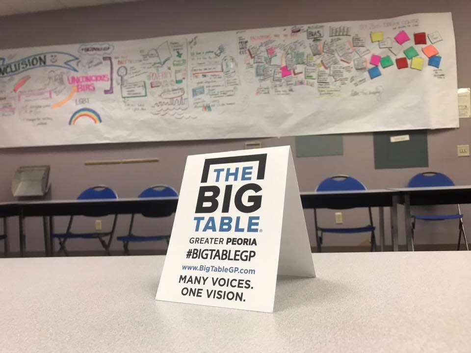 big table 2