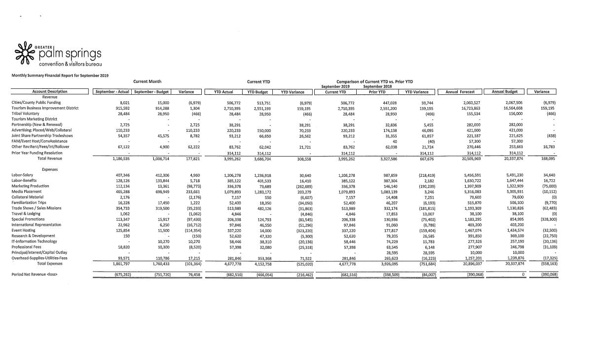 Financial Summary_November 2019 BR