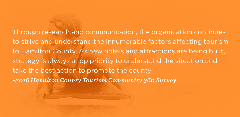 HCT Survey Testimonial