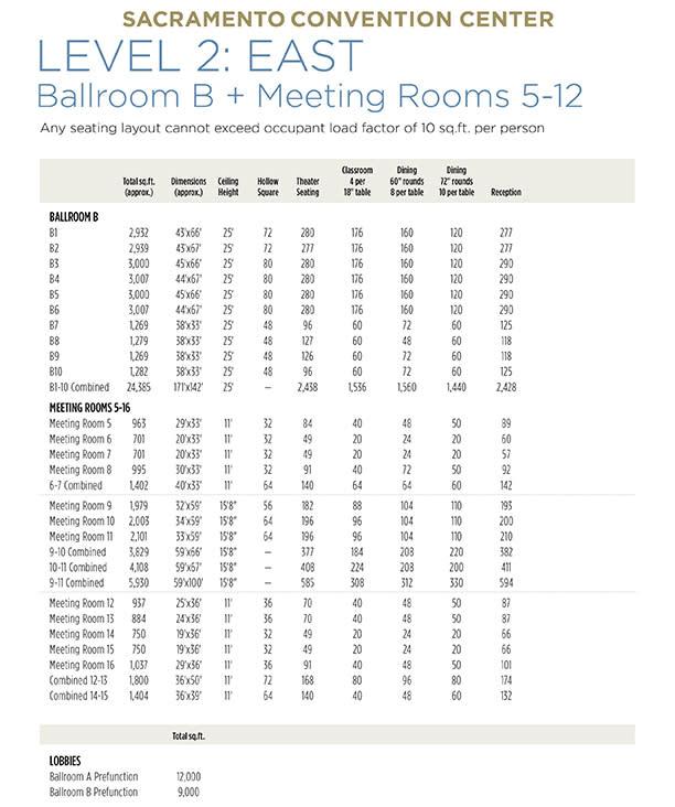 SCC Facility Brochure p7 - Level 2 East Ballroom B