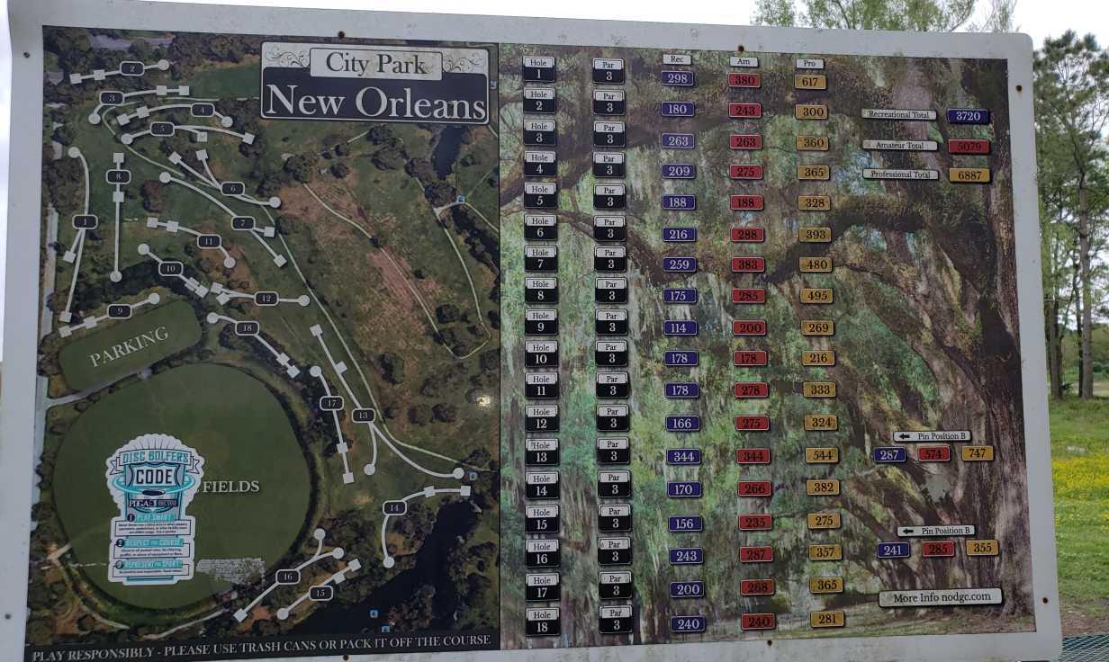 City Park Disc Golf Course - Course Map
