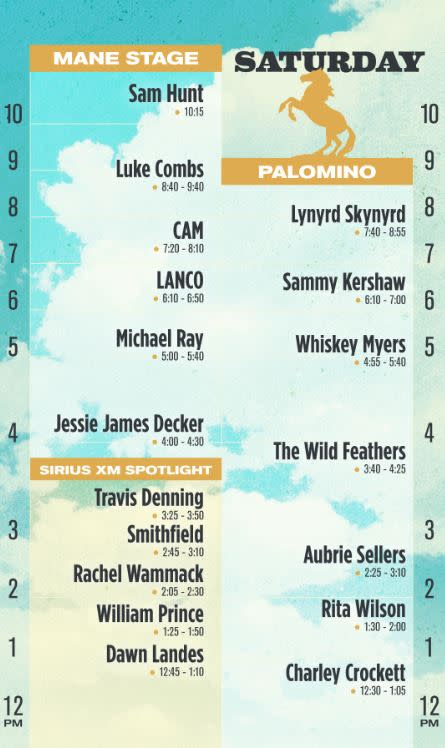 Stagecoach Lineup Saturday 2019