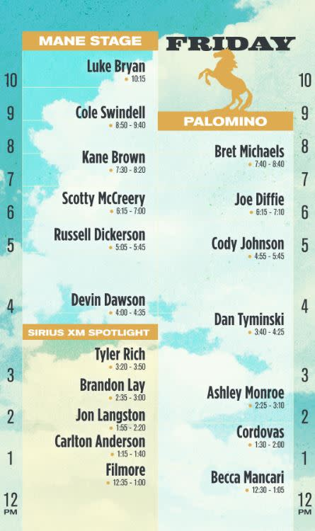 Stagecoach Lineup Friday 2019