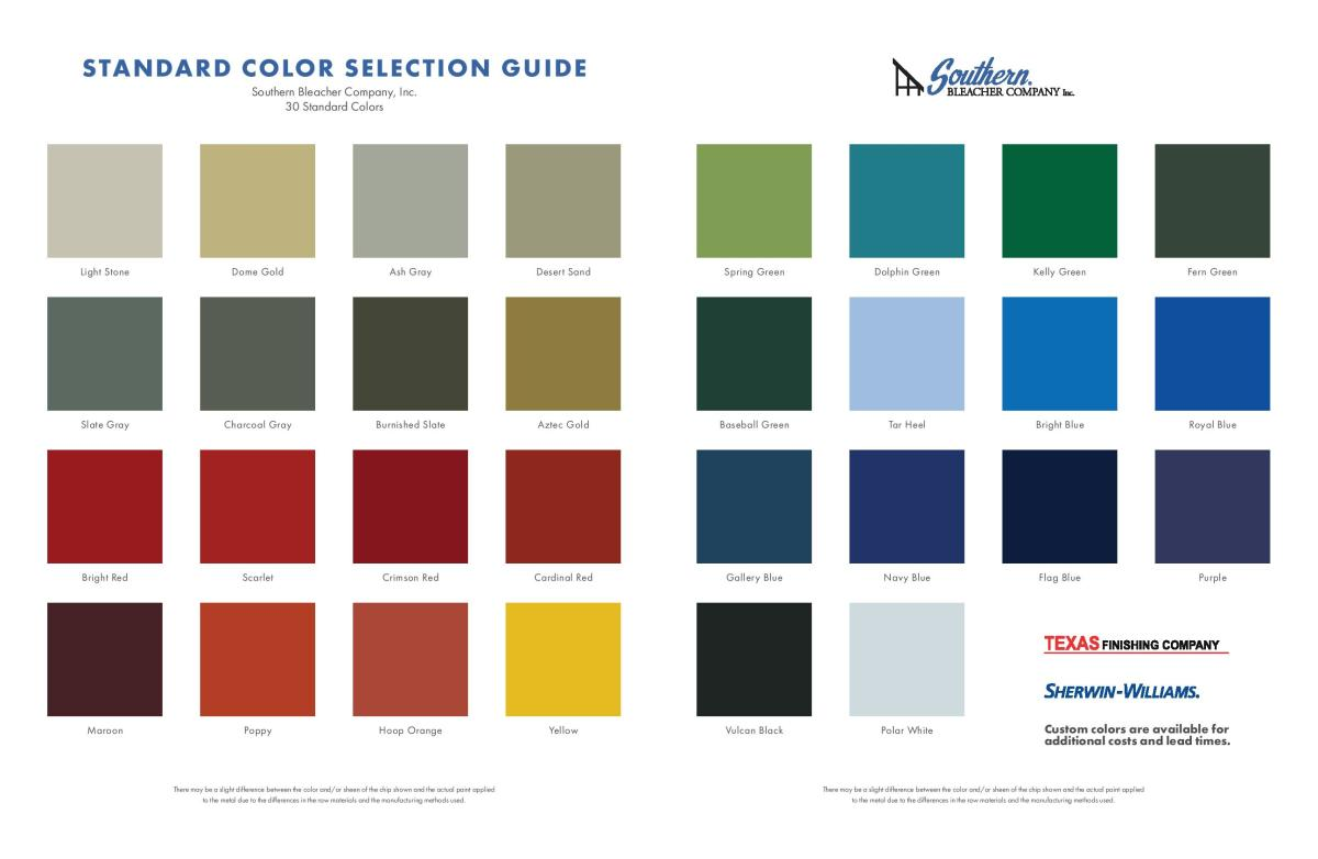 Color Coating Chart
