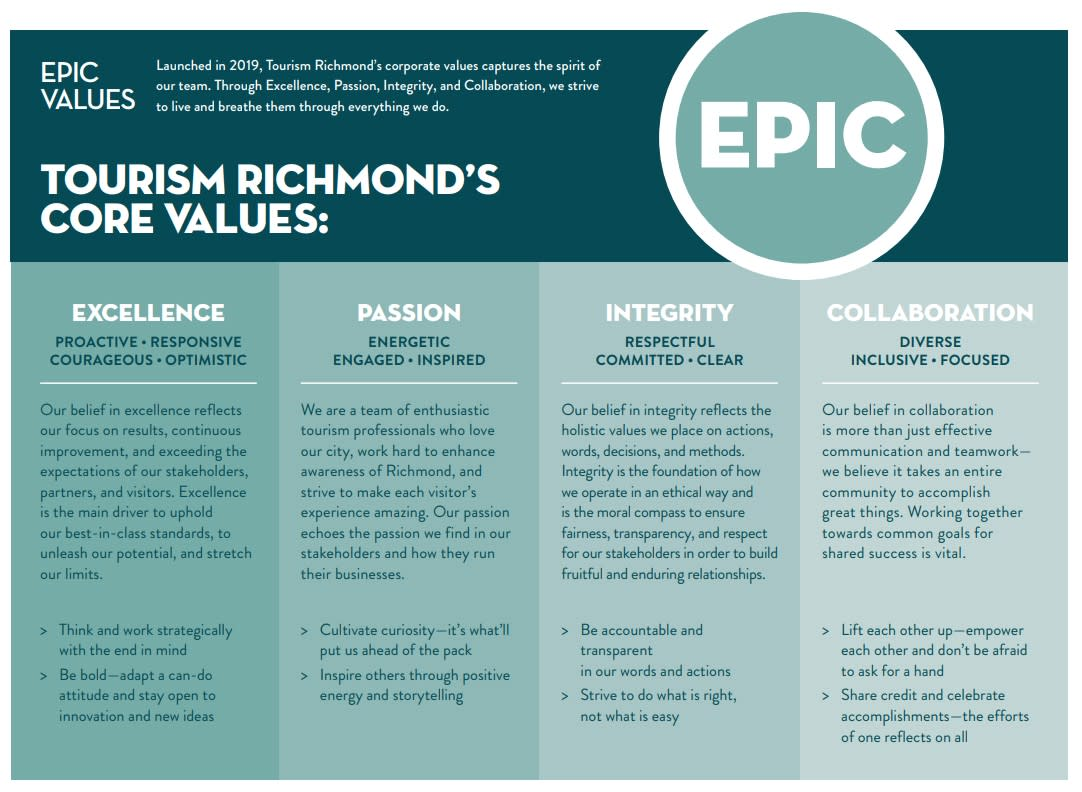 Tourism Richmond's Core Values: EPIC