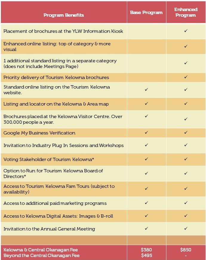 Base and Enhanced Program List Updated July 2020