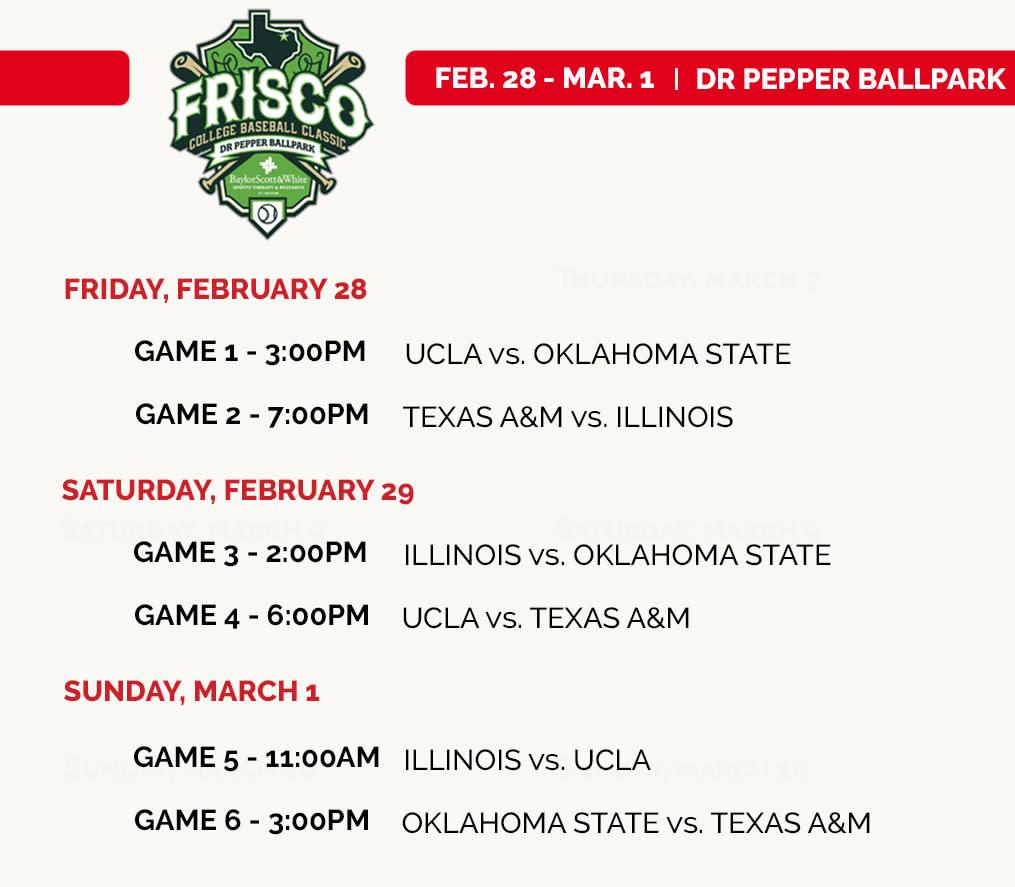 Frisco Baseball Classic Schedule - 2020