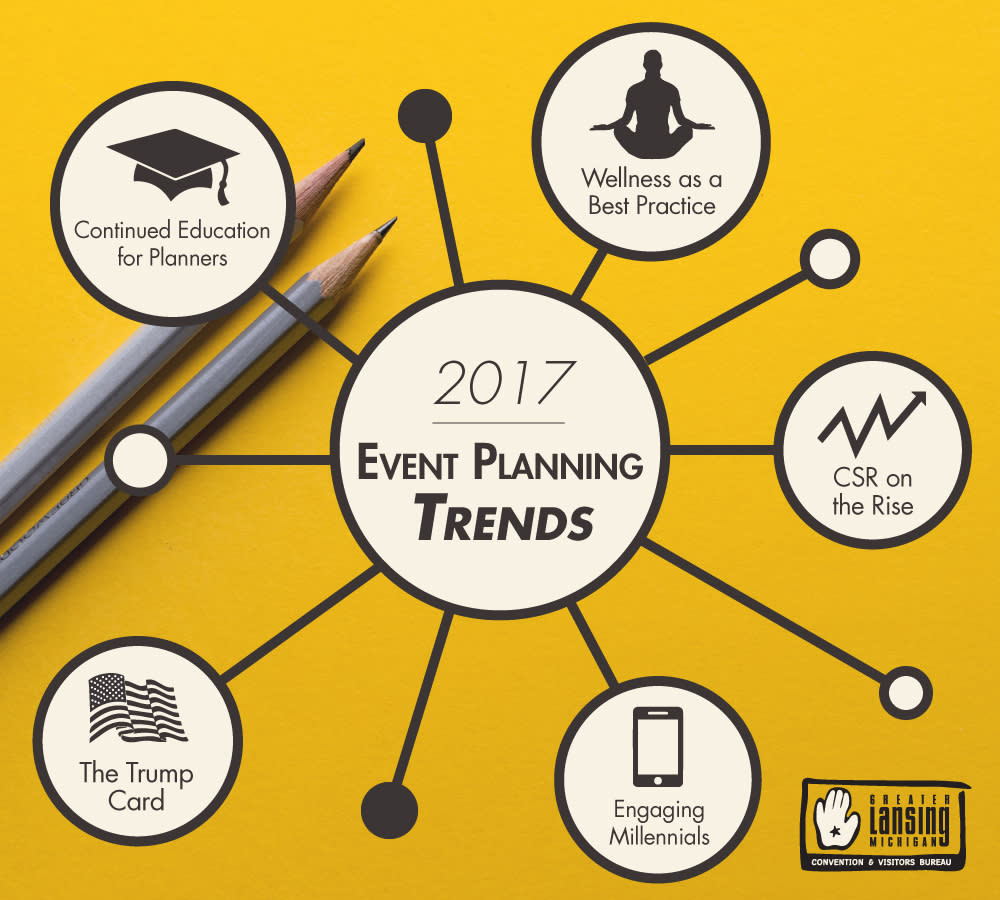 Event Trends InfoGraphic