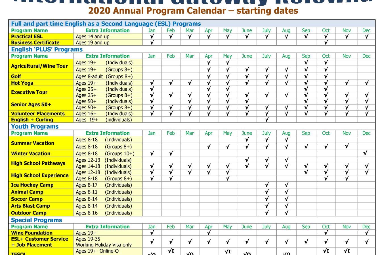 2020 Program overview