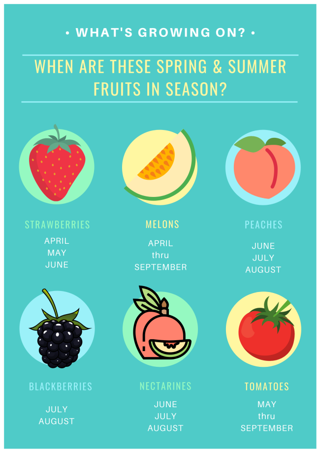 spring and summer fruits in season