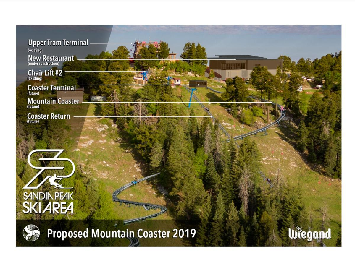 Proposed Mountain Coaster