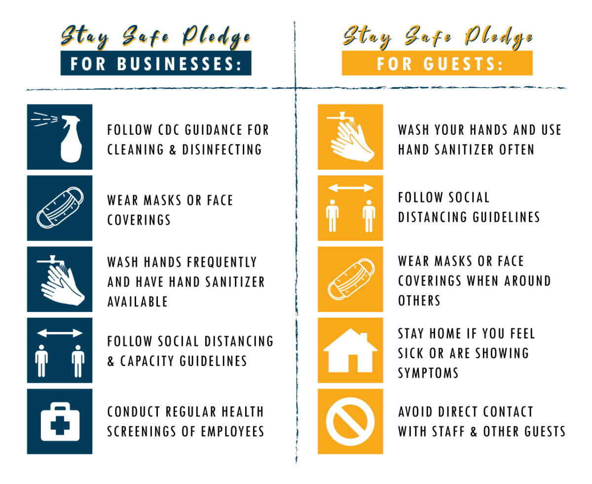 Virginia's Blue Ridge Stay Safe Pledge - Guidelines