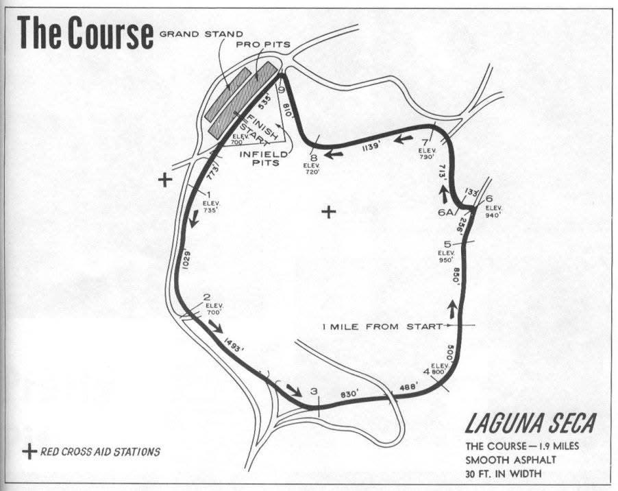 Original Course Map