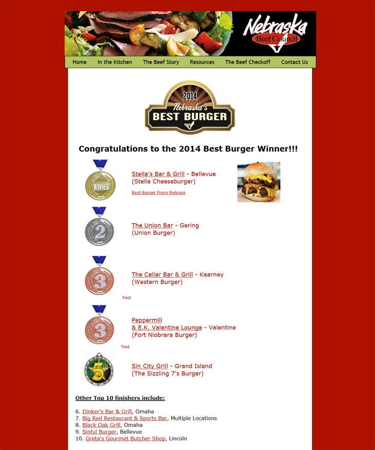 Nebraska Best Burger