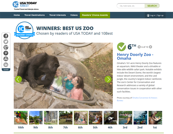 Best US Zoo
