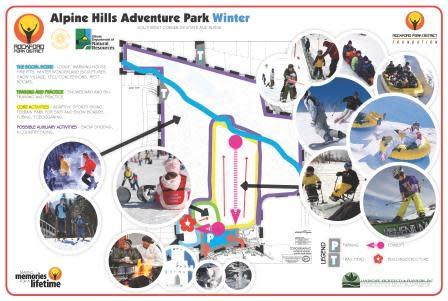 AHP Winter