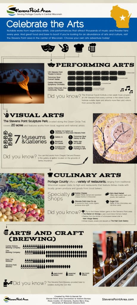 celebrate the arts infographic