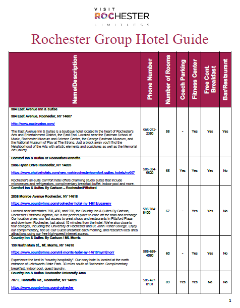 Group-Friendly Hotel Guide (Travel Trade)