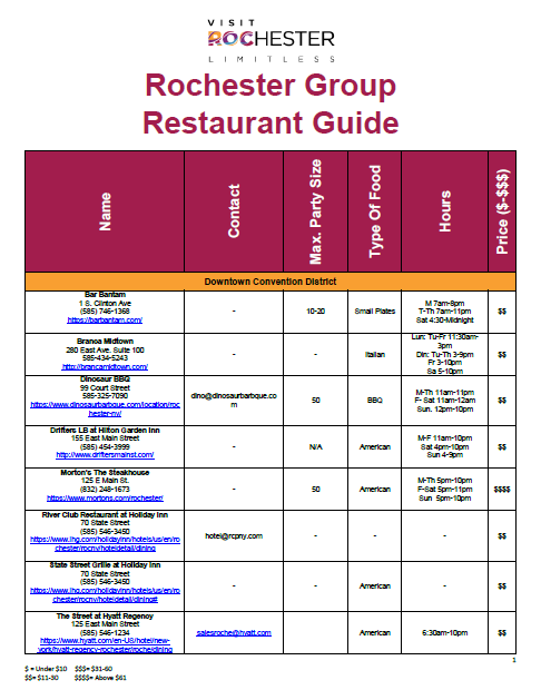 Group-Friendly Restaurant Guide (Travel Trade)
