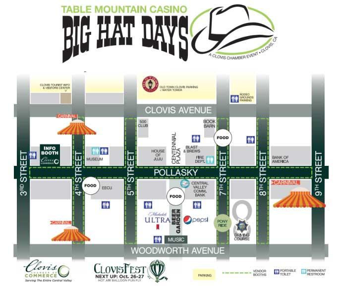 Big Hat Days
