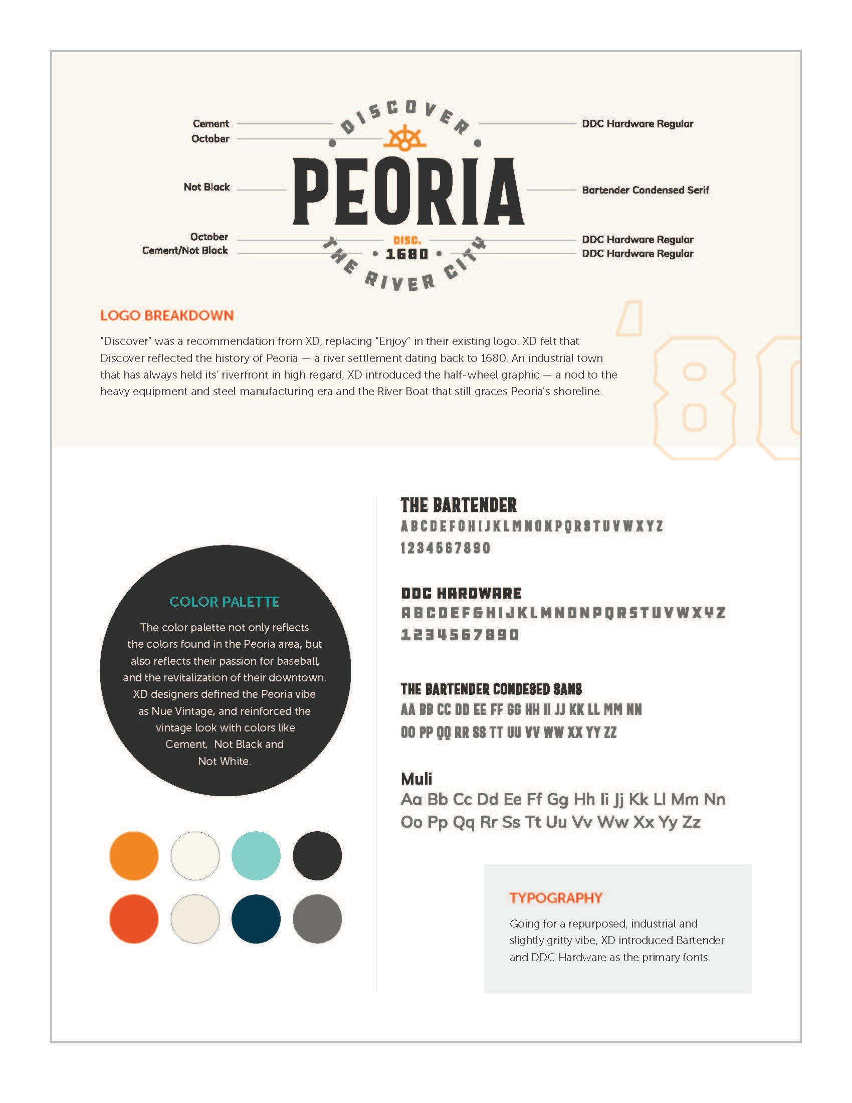 Peoria_Visual_Identity_pages_Page_2