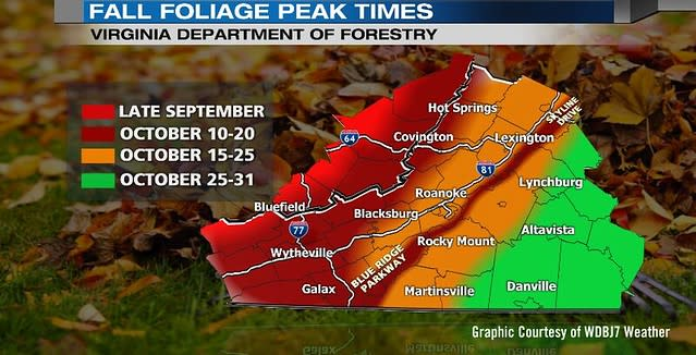 2016 Fall Foliage Schedule - Courtesy of WDBJ7 Weather