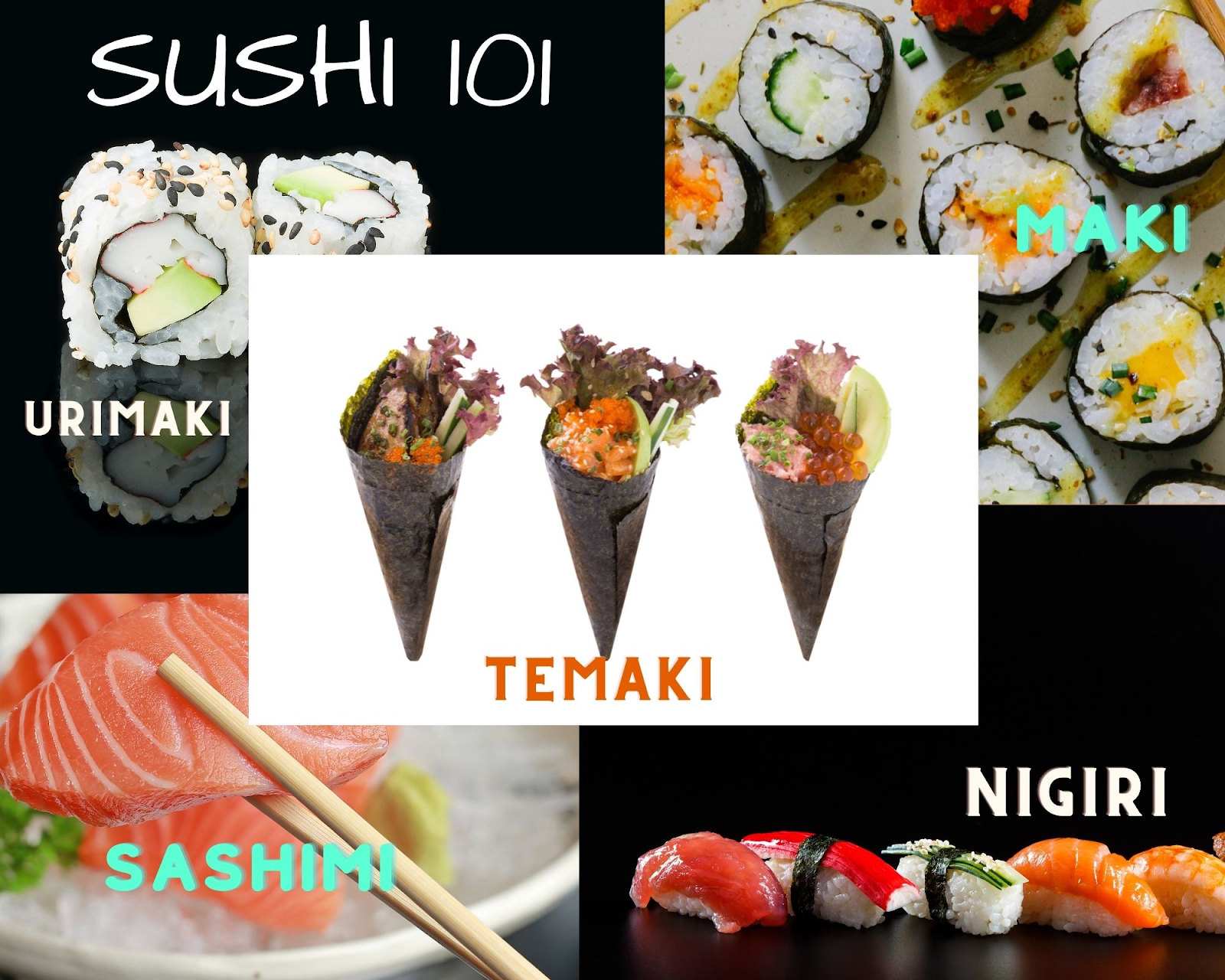 This helpful info-graphic visualizes different terms visitors are likely to see on a sushi menu.