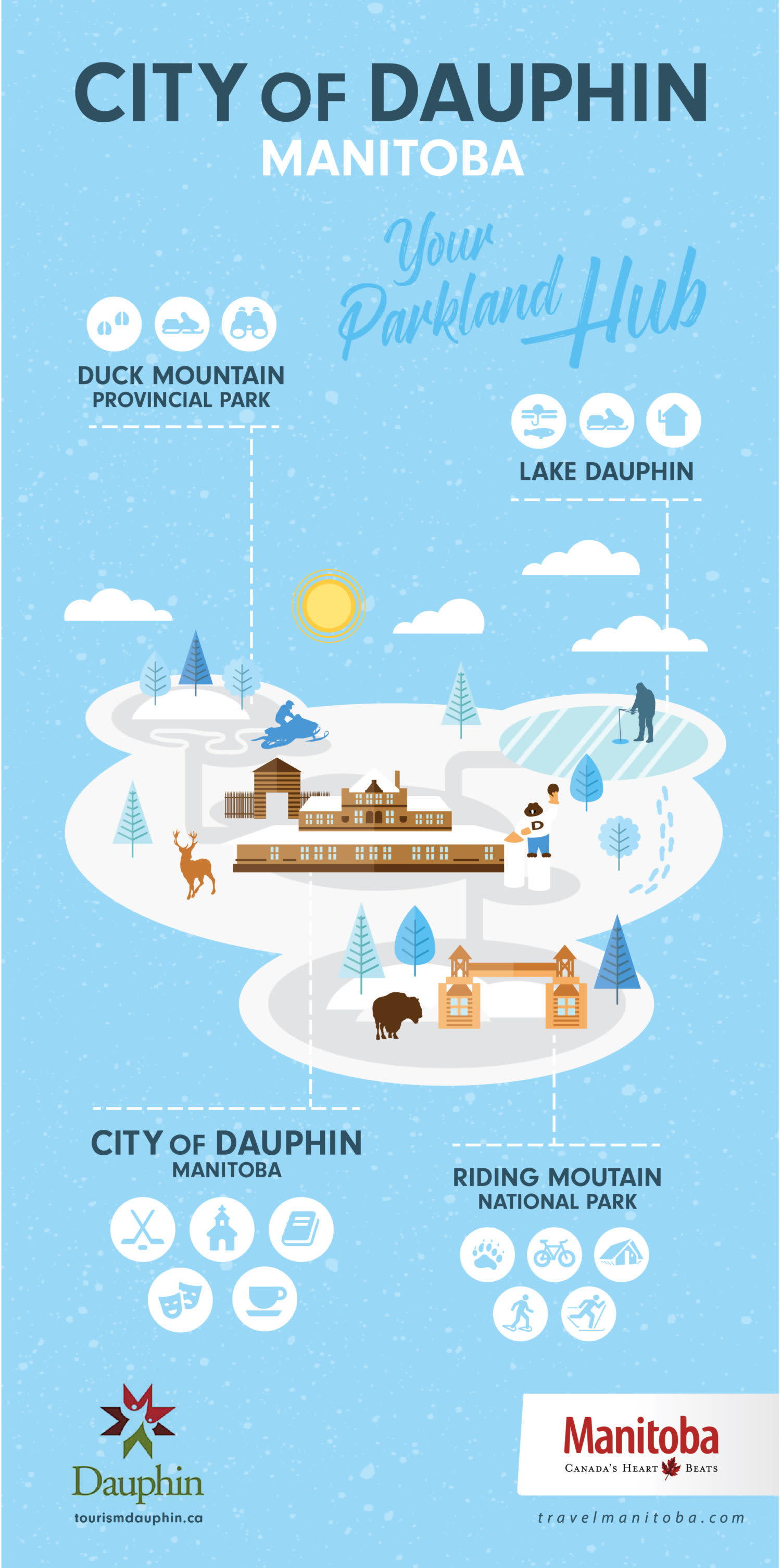 What to do in and around Dauphin, Manitoba