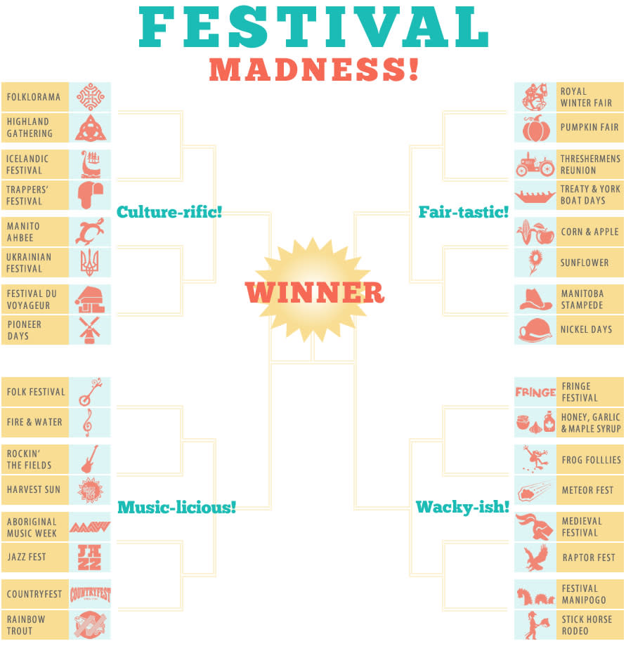 Festival Madness - First Round