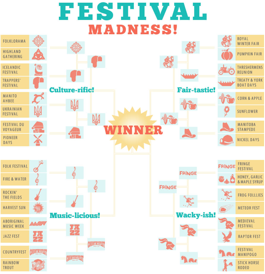 Festival Madness - Elite Eight