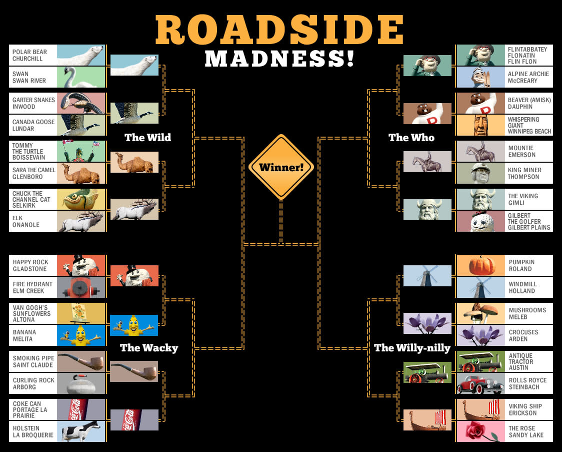 Roadside Madness - Vote for the Sweet Sixteen.