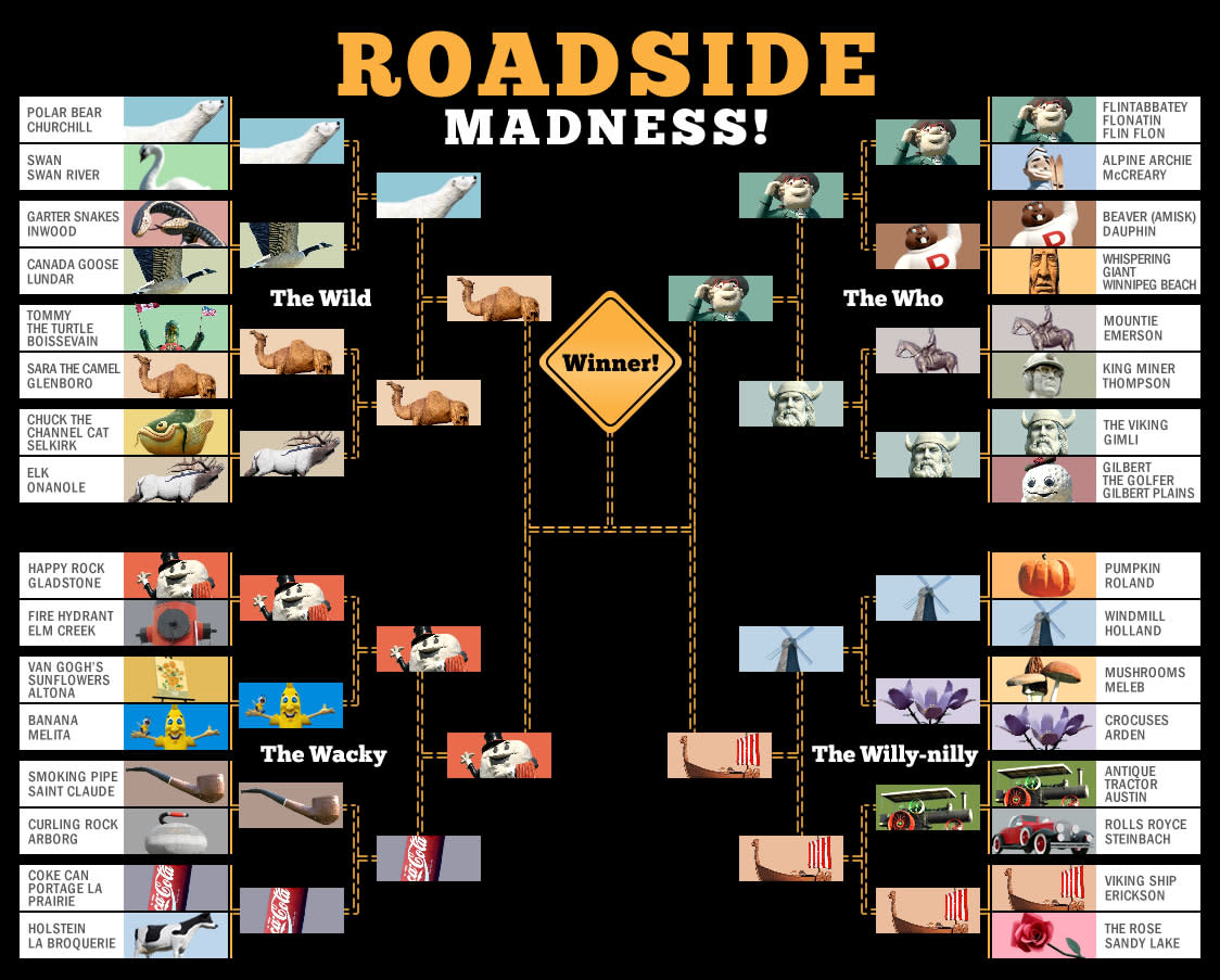 Roadside Madness - Vote for the Final Four!