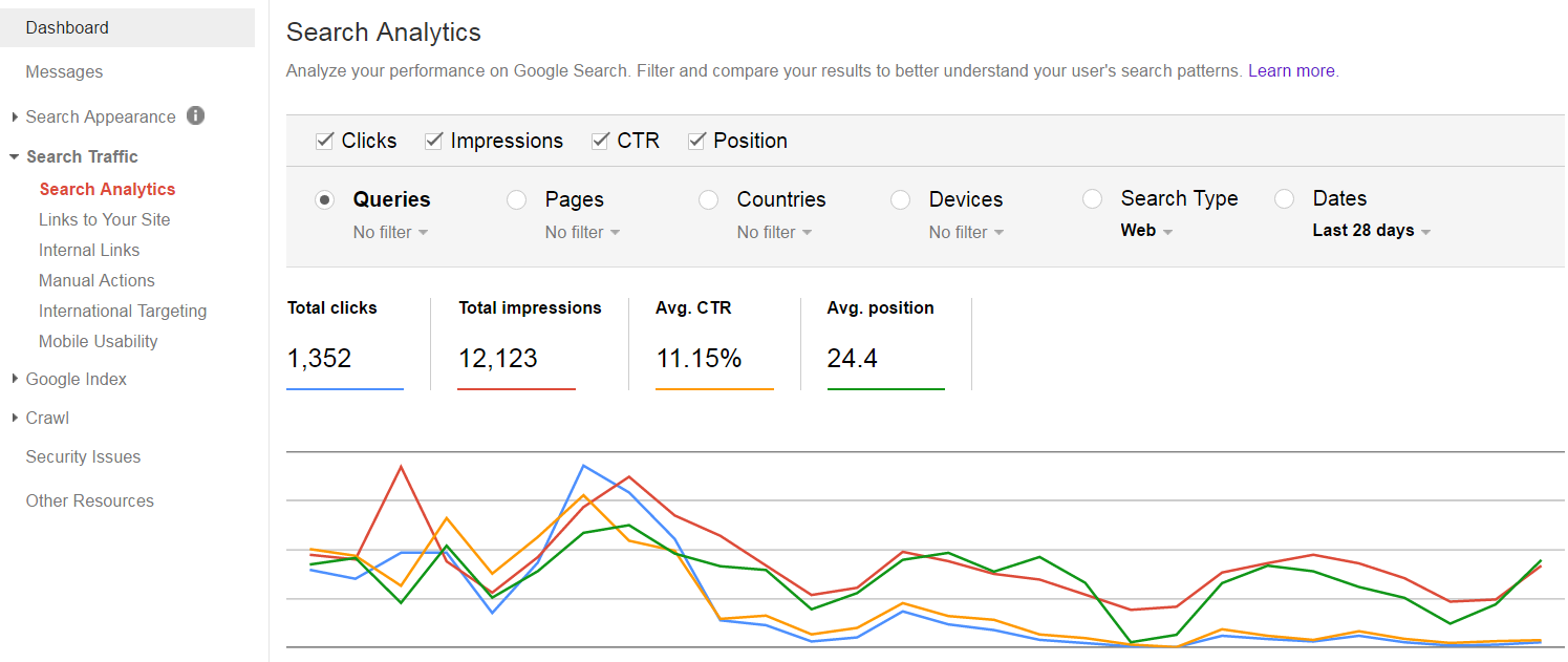 SEO Search Analytics Example