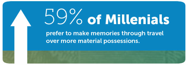 59% of millennials prefer memories over material possessions