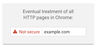 Eventual Treatment of HTTP