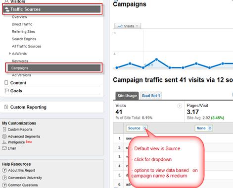 GA Campaigns Screenshot