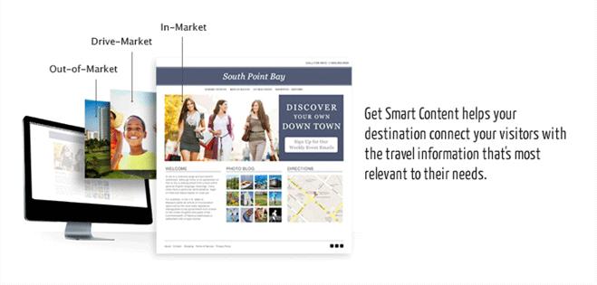 Get Smart Content Overview