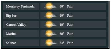 Monterey Weather Dropdown 2012