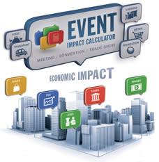 DMAI Event Impact Calculator