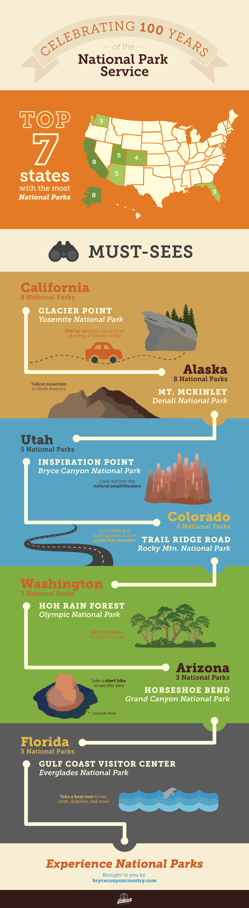 Bryce-Canyon-Infographic
